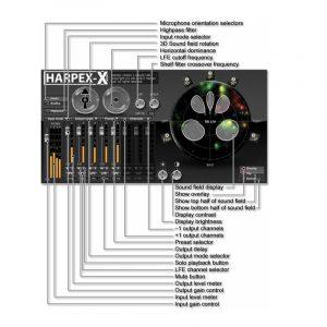 Harpex X