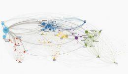 globalización-vpn-2-702x401